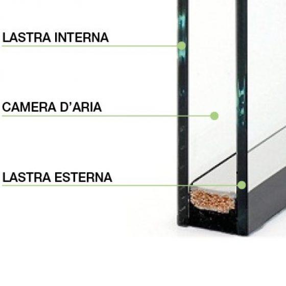 vetrocamera finestre